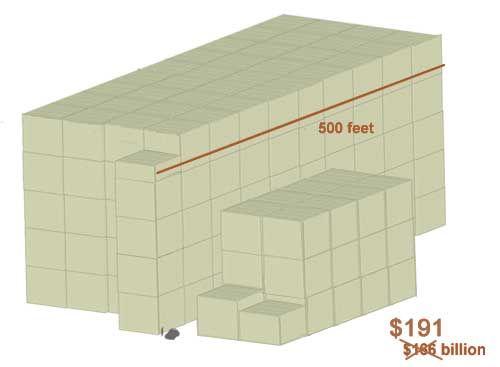 Что такое 315 миллиардов в однодолларовых купюрах? (8 картинок)