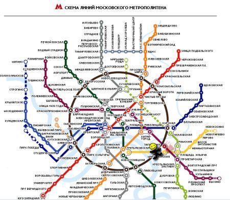 Песенка про московское метро
