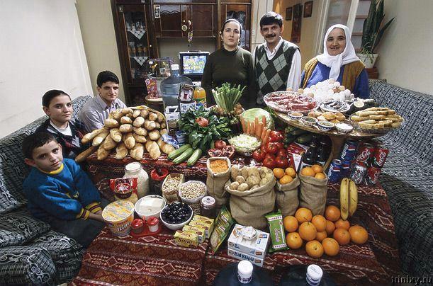 Что едят в мире? ПРОДОЛЖЕНИЕ (10 фото)