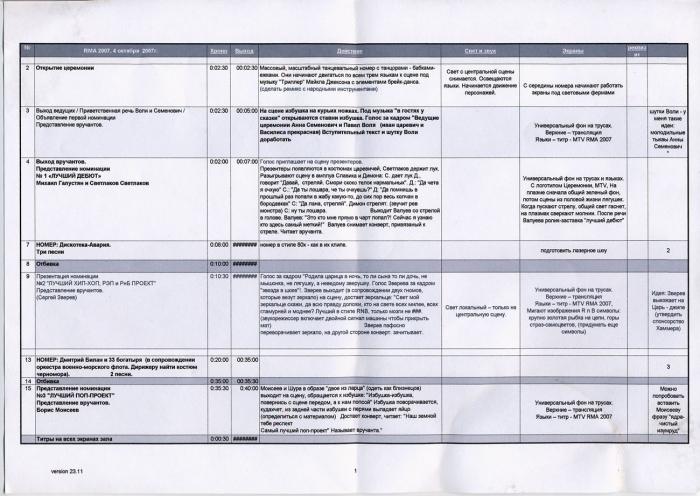 ОПА! Расписание RMA 2007
