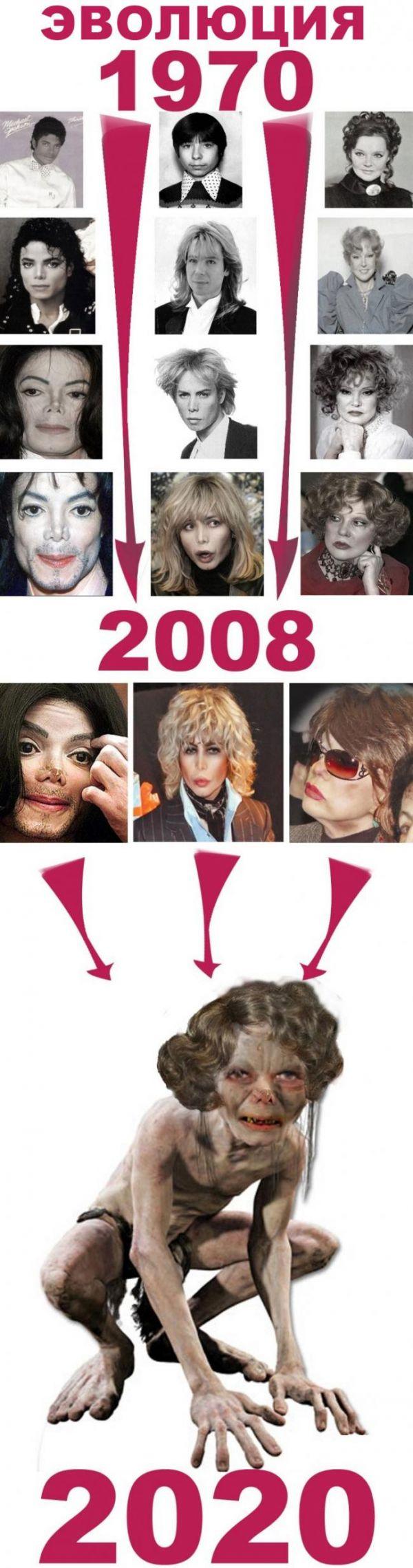 Вот такая эволюция....