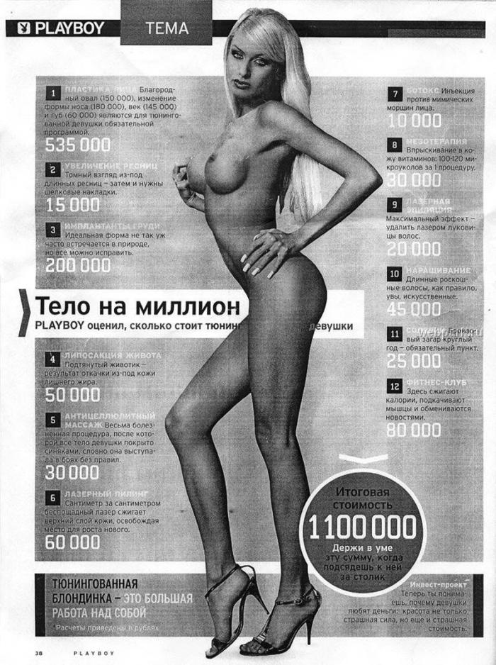 Тело на миллион