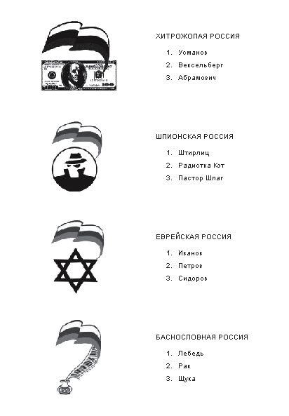 УЖЕ НЫНЕШНЕЕ ПОКОЛЕНИЕ РОССИЯН БУДЕТ ЖИТЬ ДОЛЬЧЕ, ГУЧЧЕ И ВЕРСАЧЕ!