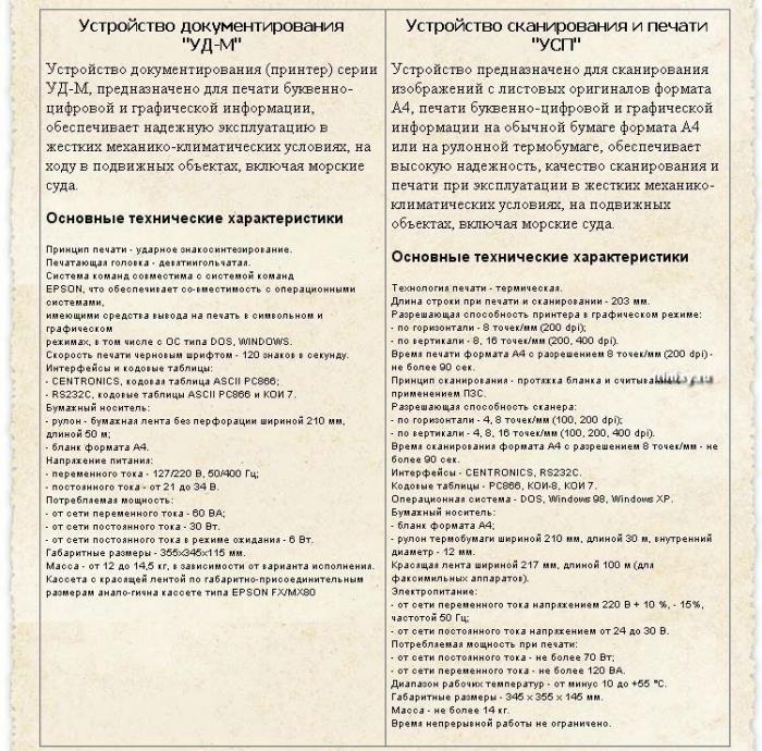 Российские нанотехнологии (10 фото)