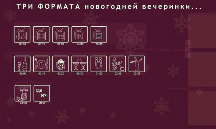 Форматы новогодней вечеринки (12 картинок)