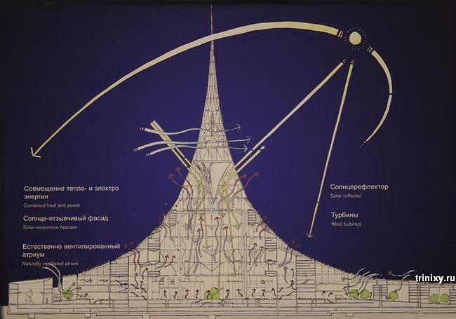 Crystal Island - потрясающий архитектурный проект для Москвы (8 фото)