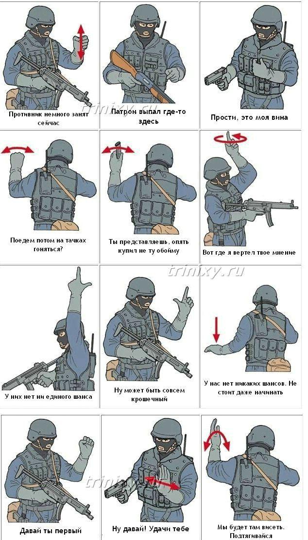 поваров жесты руками в армии сегодня
