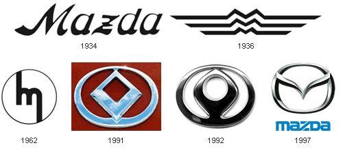 Эволюция автомобильных логотипов (18 фото + текст)