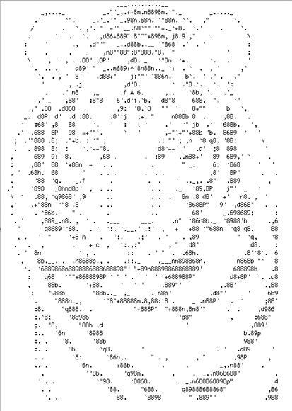 Как сделать из рисунок из символов