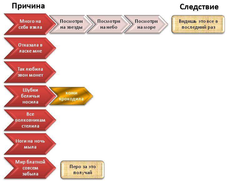 Занимательная статистика (27 графиков)