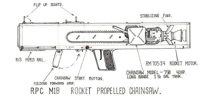 Новое оружие на службе армии (7 картинок)