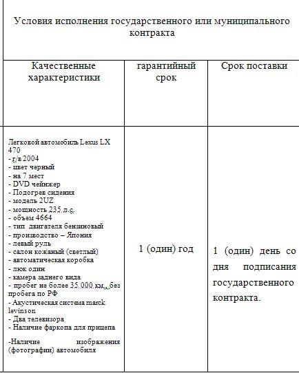 Государственные закупки (14 картинок + текст)