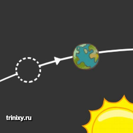 Почему путешествовать во времени сложнее, чем кажется (6 картинок)