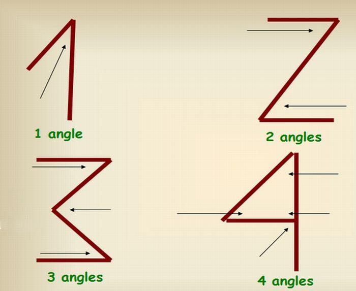 Как получились арабские цифры (4 картинки)