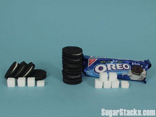 Сколько сахара содержат различные продукты (57 фото)