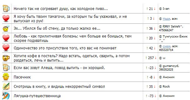 самые лучшие смайлики: