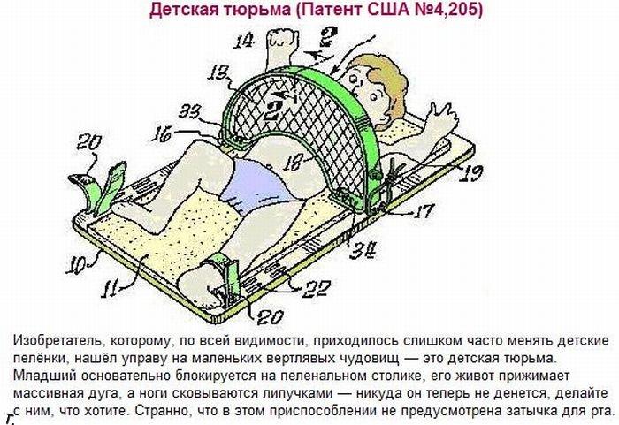 Ретро марта, патент картинки смешные