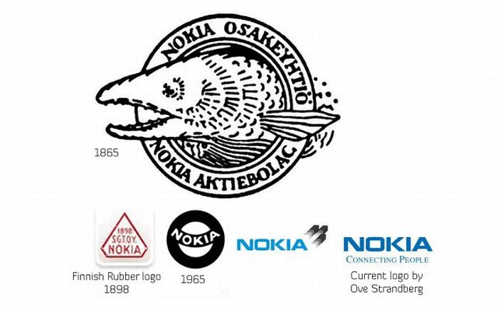 Эволюция логотипов мировых брендов (25 фото)