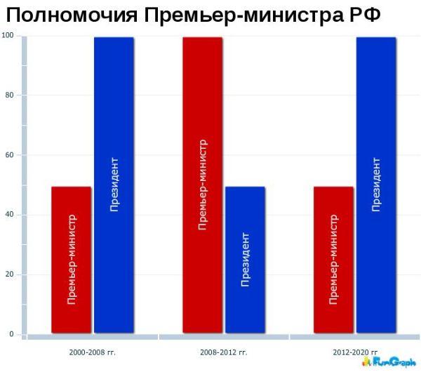 Статистика)))