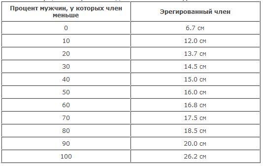 какой размер пениса самый нормальный Улан-Удэ