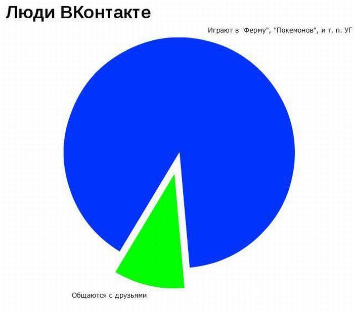 Забавные графики (19 картинок)