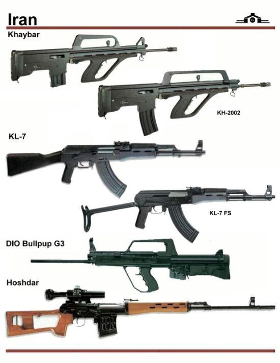 бойцам список автоматов с фото территория современно