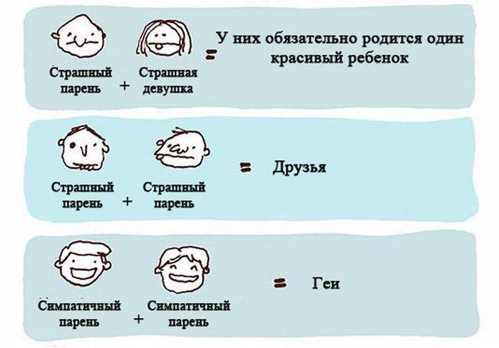 Что думают люди, когда видят различные пары (3 картинки)