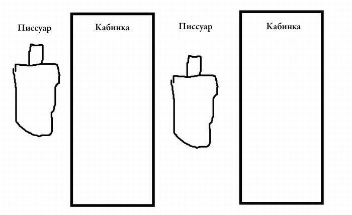 Как правильно строить писсуары (3 фото)
