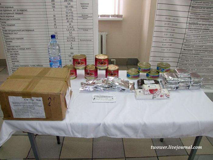 Армейская пища (27 фото)