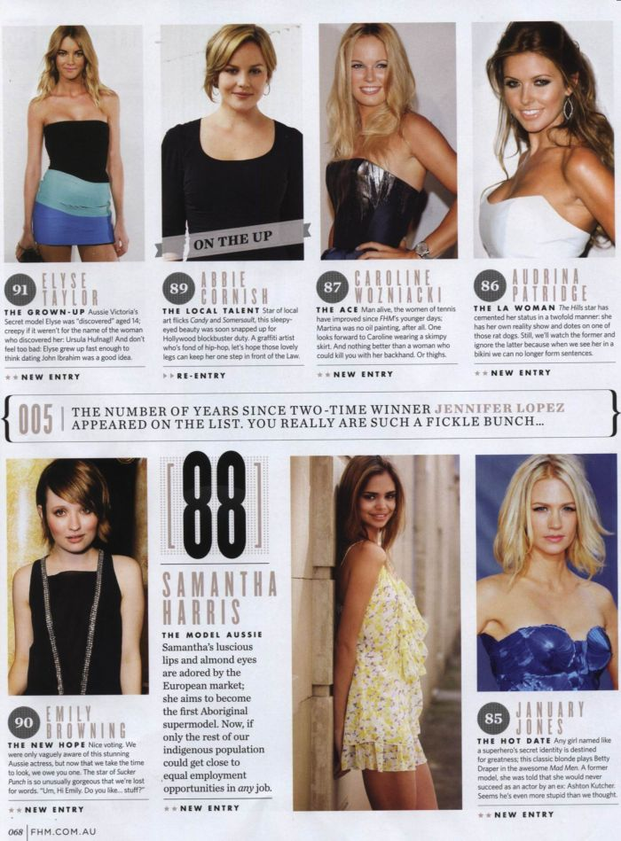 Сто самых сексуальных женщин (28 сканов)