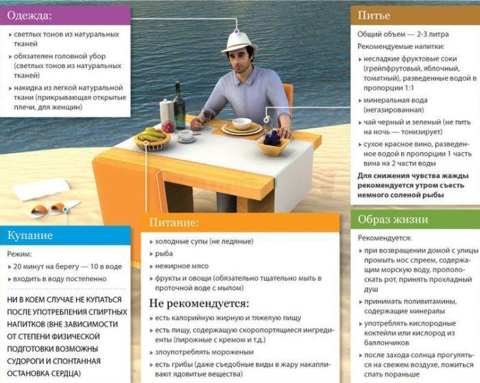 Полезные инфографики (23 картинки)