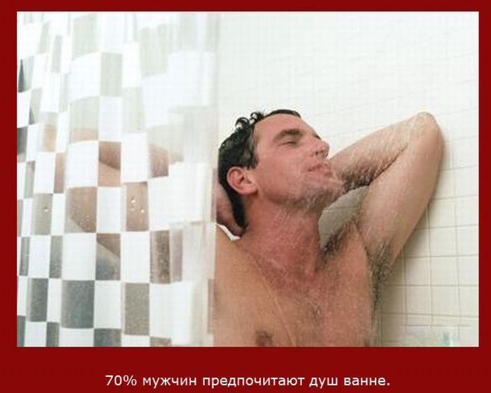 Интересные факты о мужчинах. Часть 2 (28 фото)