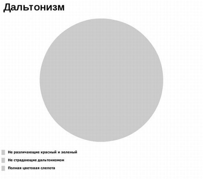 Забавные графики. Часть 6 (36 картинок)