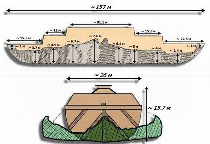 Спасительные места на ковчеге (5 фото)