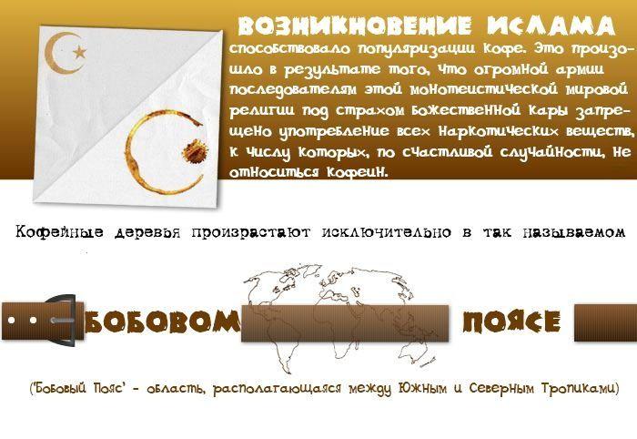 Вещи, которые необходимо знать о кофе (11 картинок)