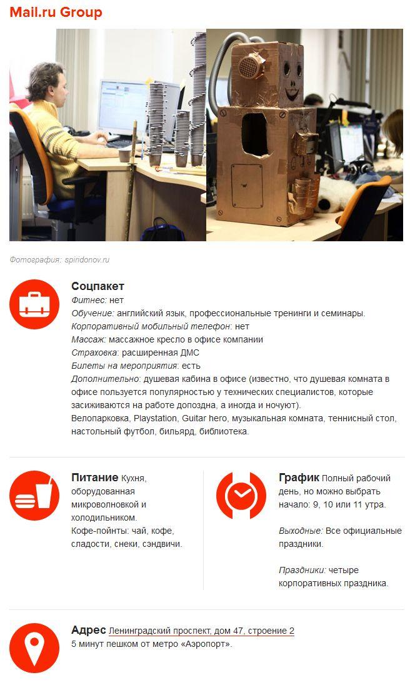 Работа в интернет-компании (6 фото)