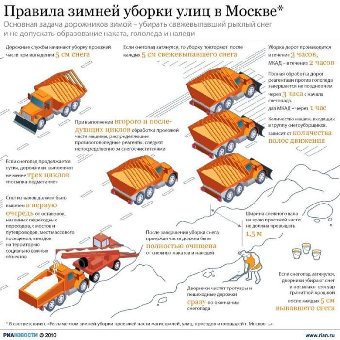 Новогодние инфографики (19 картинок)