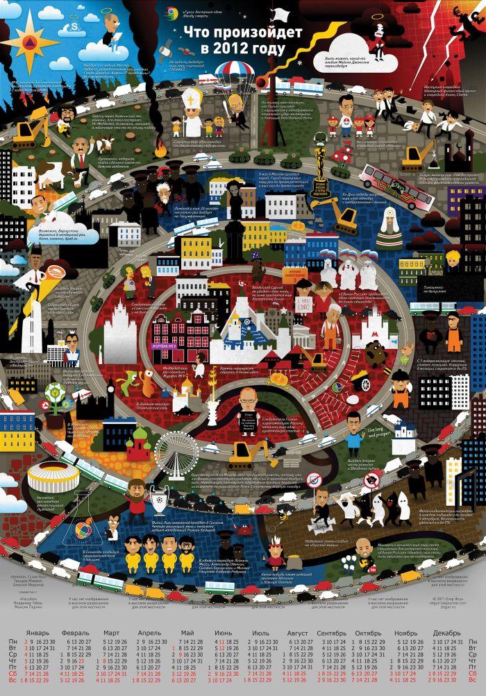 Что произойдет в 2012 году (1 картинка)
