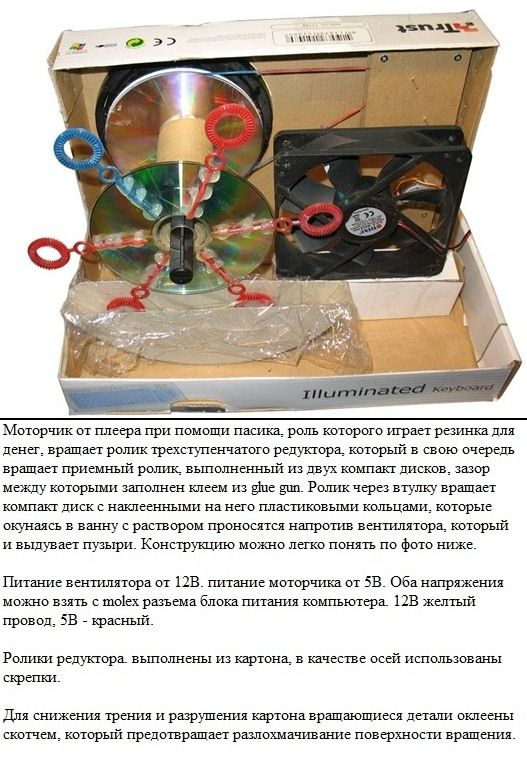 Автоматический пускатель мыльных пузырей (2 фото + гифка)