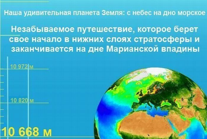 Наша планета (1 картинка)
