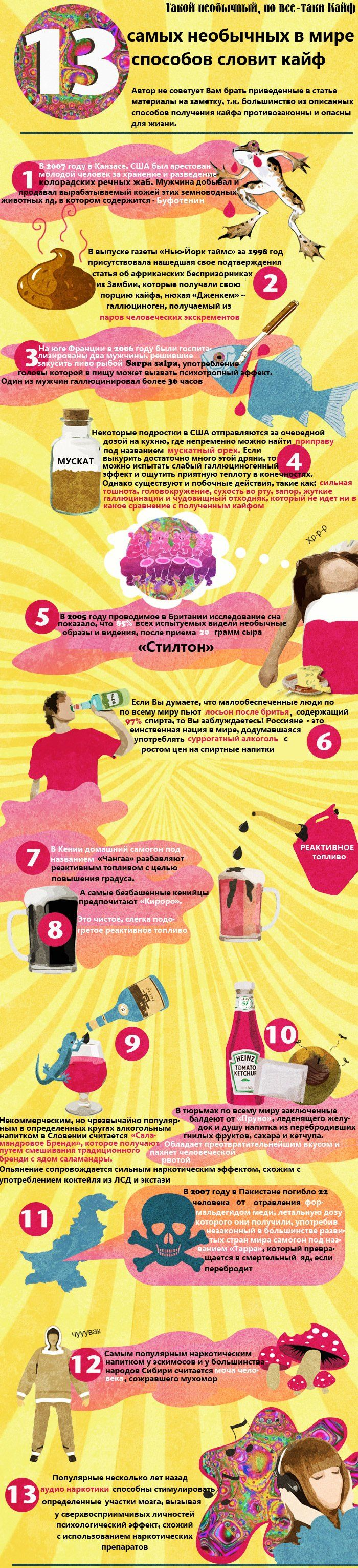 13 самых необычных способов словить кайф (1 картинка)