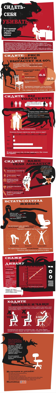 Опасность сидячего образа жизни (инфографик)