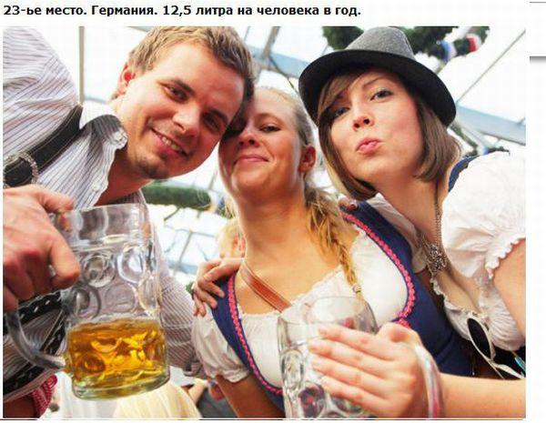 Топ-25 пьющих стран мира (27 фото)
