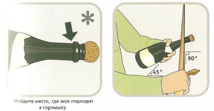 Как эффектно открыть бутылку шампанского (4 картинки)