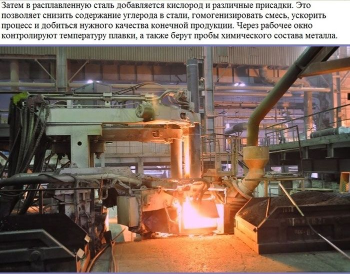 Как производят арматуру (20 фото)