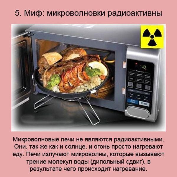 Развенчивание мифов о микроволновке (10 фото)