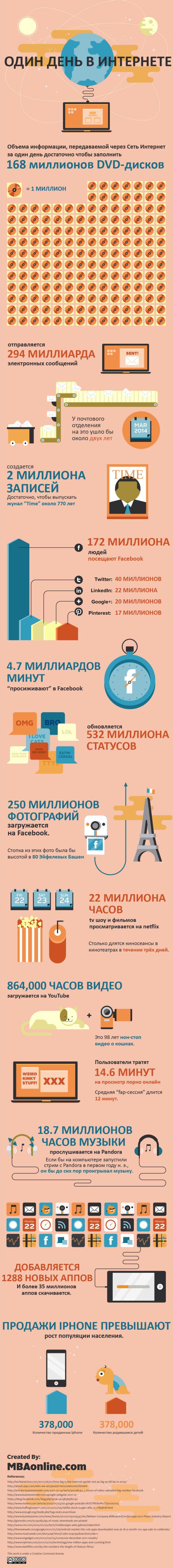 http://trinixy.ru/pics5/20120312/inet_01.jpg