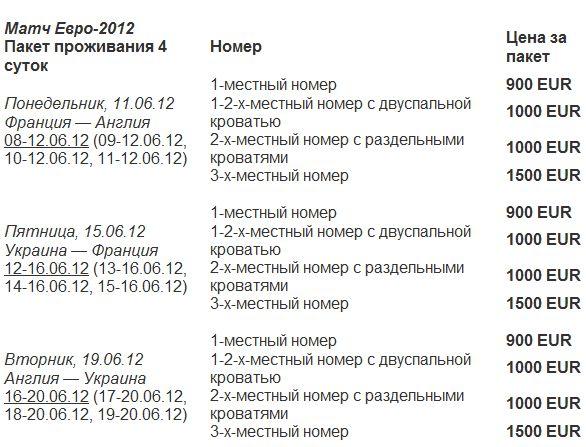 Находчивые украинские предприниматели (4 фото + текст)