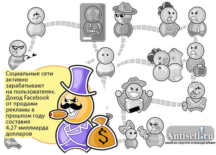 Социальные сети - это зло (13 картинок)