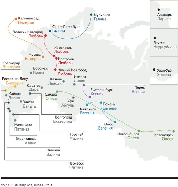 Самые популярные имена России (3 картинки)